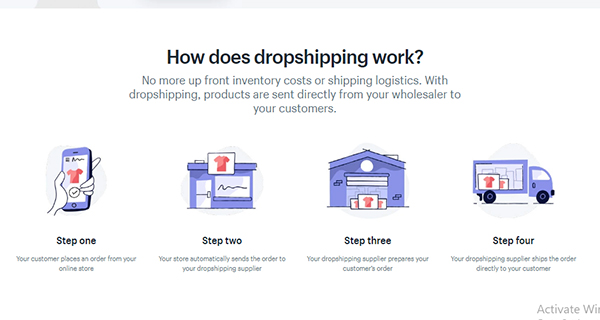 How does the job dropshipping work